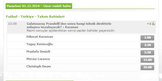 Galatasaray teknik direktörü kim olur bahisi ve oranları.