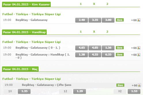 Beşiktaş Galatasaray Bets10 Oranları