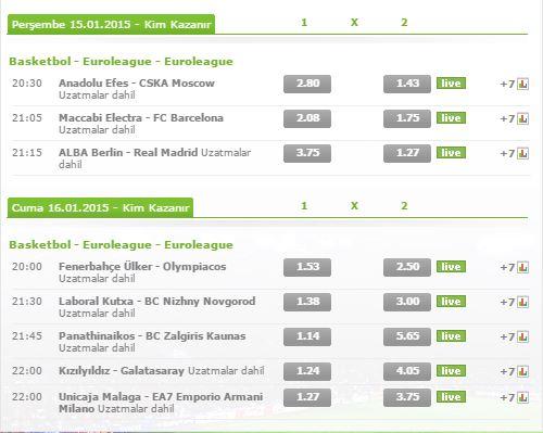 Bets10 Euroleague Bahisleri ve Oranları