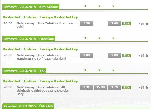 Bets10 Galatasaray Türk Telekom Basketbol Maç Oranlari,