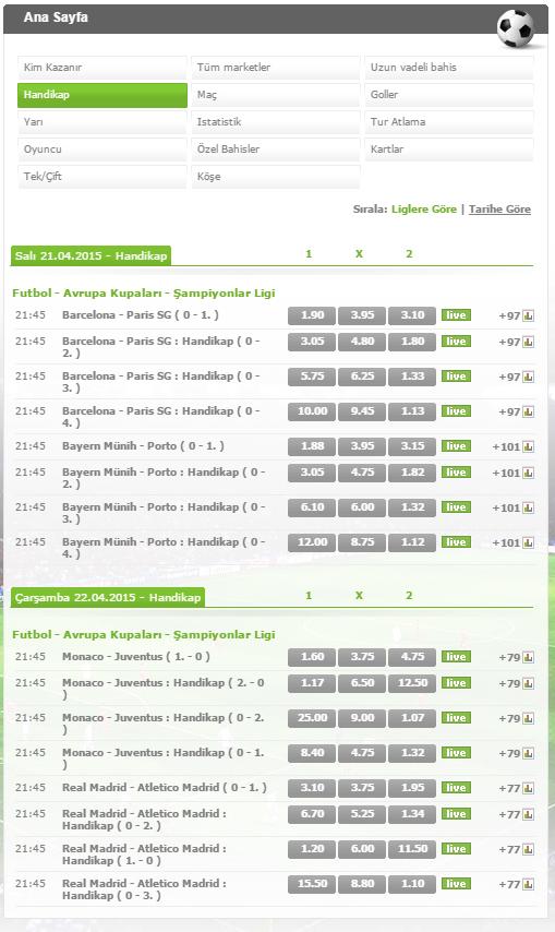 Şampiyonlar Ligi Maçları ve Bets10 Oranları - Maç Kazananı Handikap