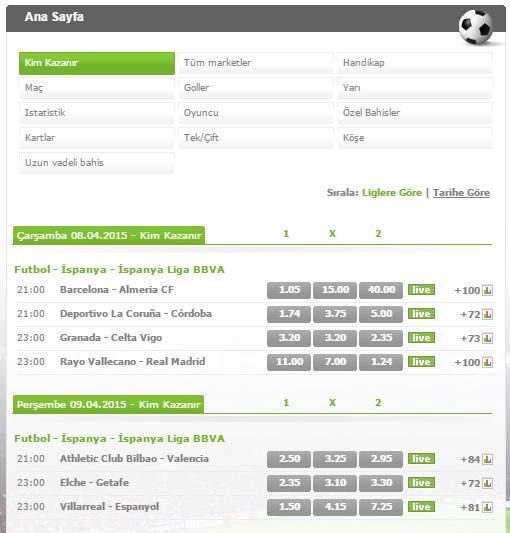 La Liga Maçları bets10 Oranları