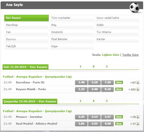 Şampiyonlar Ligi Maçları ve Bets10 Oranları - Maç Kazananı