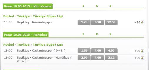 Beşiktaş - Gaziantepspor Maçı Bets10 Bahis Oranları