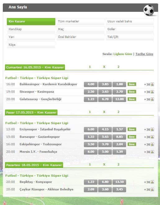 Bets10 - Süper Lig Bahis Oranları