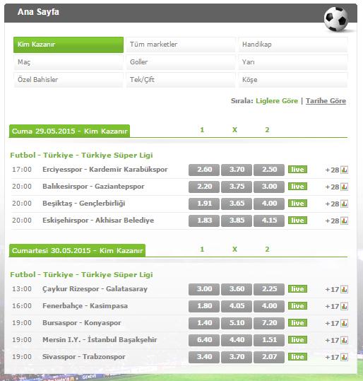 Türkiye Süper Lig 34. Hafta Bets10 Programı