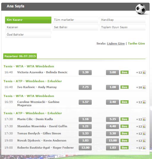 6 Temmuz 2015 Wimbledon Günün Programı ve Bets10 Bahis Oranları