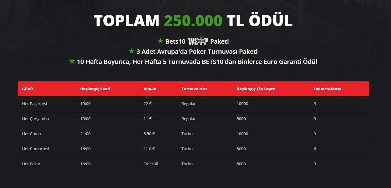 Türkiye Poker Ligi 2016
