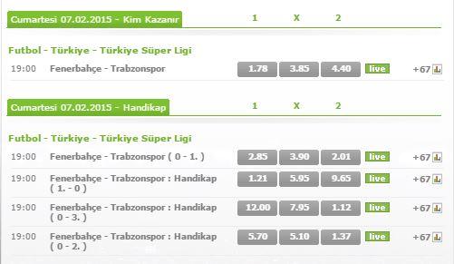 Bets10 Fenerbahce-Trabzonspor Bahis Oranlari